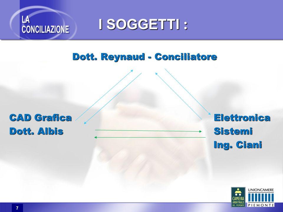 7 I SOGGETTI : Dott. Reynaud - Conciliatore CAD Grafica Elettronica Dott. Albis Sistemi Ing. Ciani Ing. Ciani