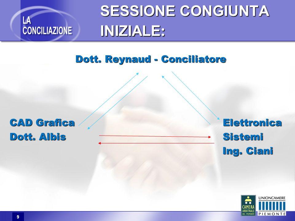 9 SESSIONE CONGIUNTA INIZIALE : Dott. Reynaud - Conciliatore CAD Grafica Elettronica Dott. Albis Sistemi Ing. Ciani Ing. Ciani