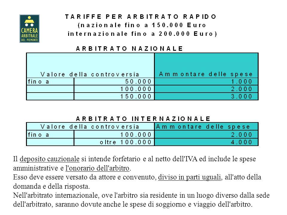 Il deposito cauzionale si intende forfetario e al netto dell'IVA ed include le spese amministrative e l'onorario dell'arbitro. Esso deve essere versat