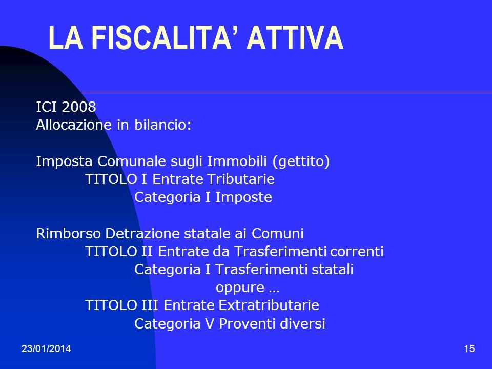 23/01/201415 LA FISCALITA ATTIVA ICI 2008 Allocazione in bilancio: Imposta Comunale sugli Immobili (gettito) TITOLO I Entrate Tributarie Categoria I I