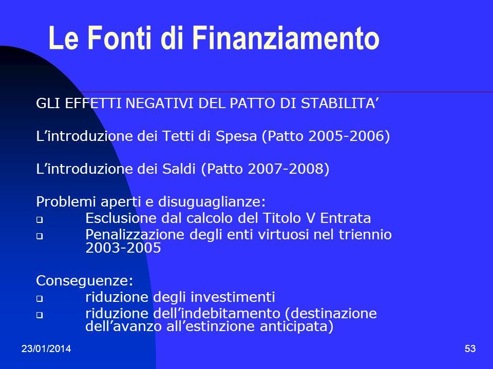 23/01/201453 Le Fonti di Finanziamento GLI EFFETTI NEGATIVI DEL PATTO DI STABILITA Lintroduzione dei Tetti di Spesa (Patto 2005-2006) Lintroduzione de