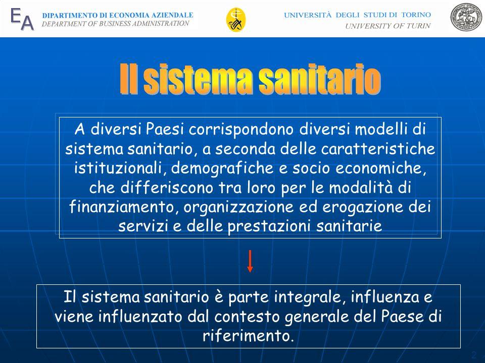13 Si stabiliscono le linee guida per il regolamento di amministrazione e contabilità per le Aziende Sanitarie della Regione Piemonte