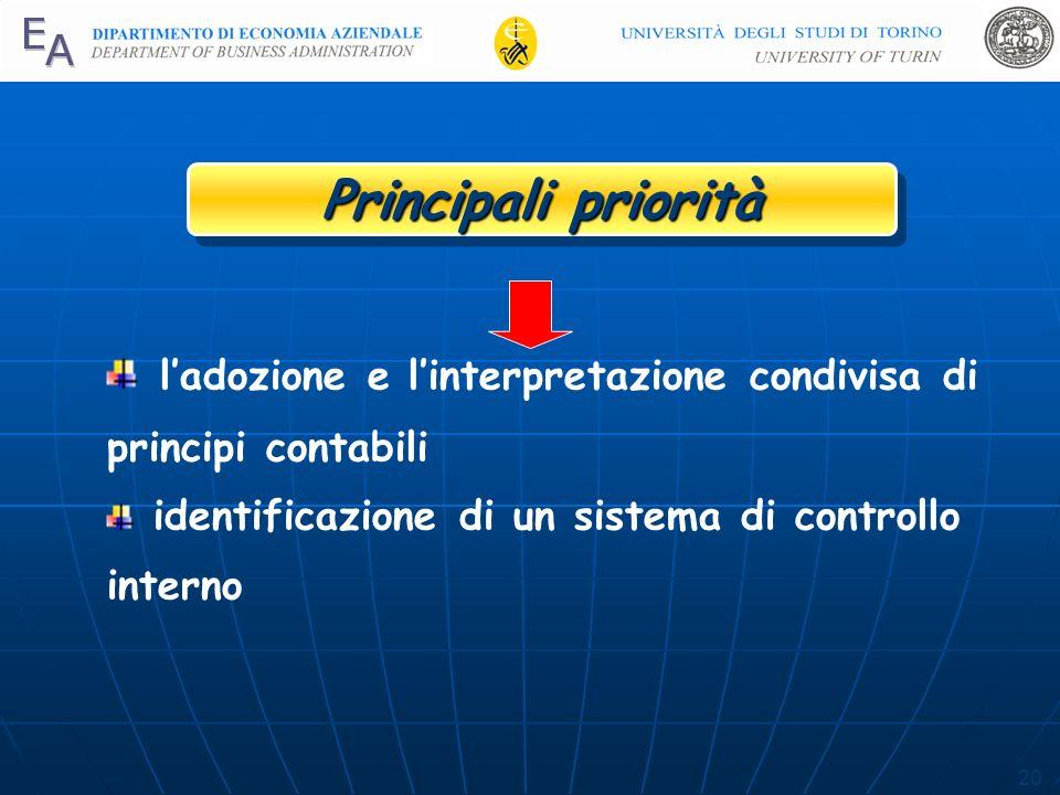 20 Principali priorità ladozione e linterpretazione condivisa di principi contabili identificazione di un sistema di controllo interno