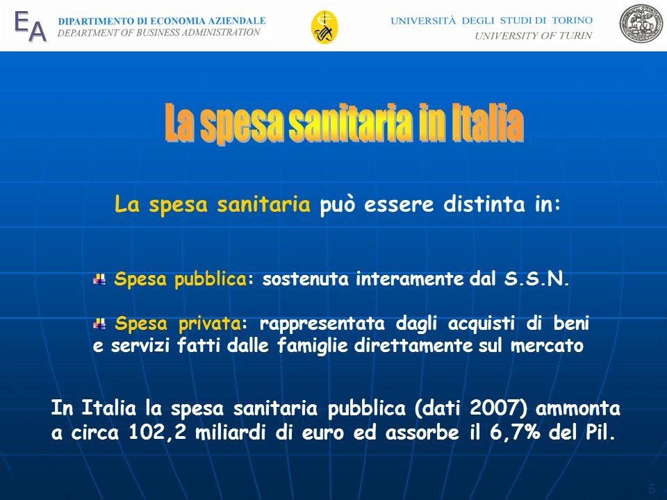 5 Spesa pubblica: sostenuta interamente dal S.S.N.