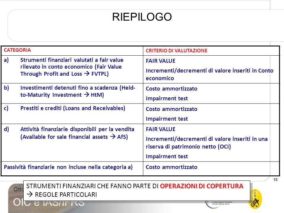 18 Ottobre-novembre 2010 OIC e IAS/IFRS RIEPILOGO CATEGORIA CRITERIO DI VALUTAZIONE a)Strumenti finanziari valutati a fair value rilevato in conto eco