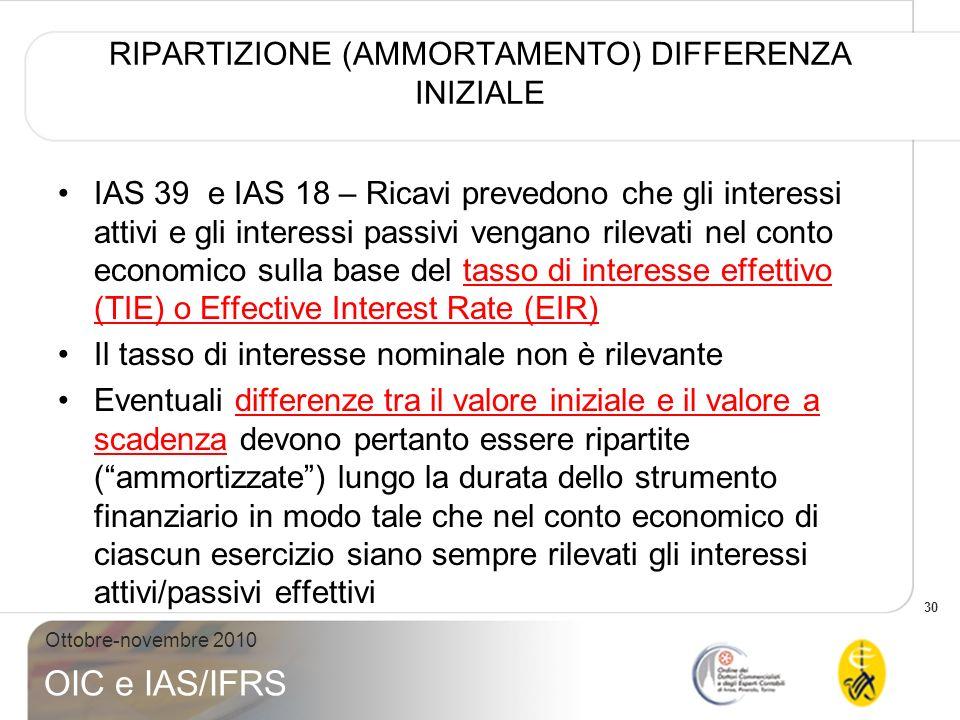 30 Ottobre-novembre 2010 OIC e IAS/IFRS RIPARTIZIONE (AMMORTAMENTO) DIFFERENZA INIZIALE IAS 39 e IAS 18 – Ricavi prevedono che gli interessi attivi e