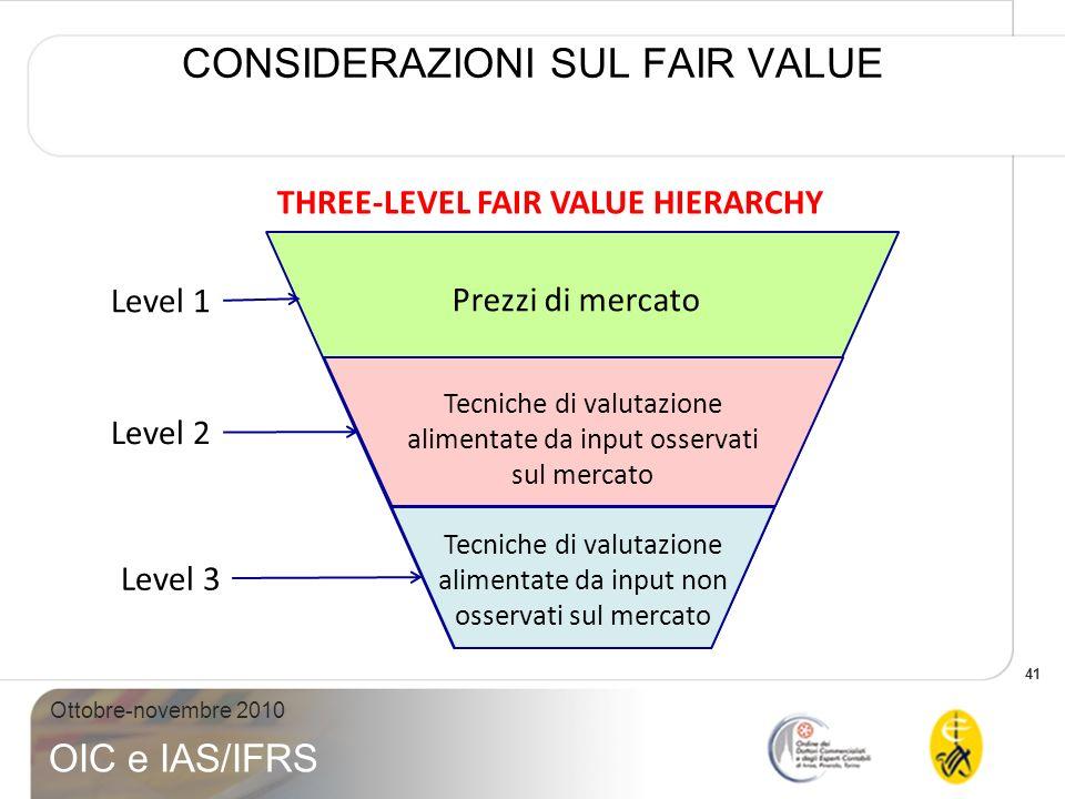 41 Ottobre-novembre 2010 OIC e IAS/IFRS CONSIDERAZIONI SUL FAIR VALUE Level 1 Prezzi di mercato Level 2 Tecniche di valutazione alimentate da input os