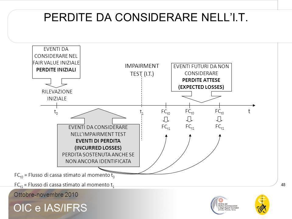 48 Ottobre-novembre 2010 OIC e IAS/IFRS PERDITE DA CONSIDERARE NELLI.T. t IMPAIRMENT TEST (I.T.) RILEVAZIONE INIZIALE EVENTI FUTURI DA NON CONSIDERARE