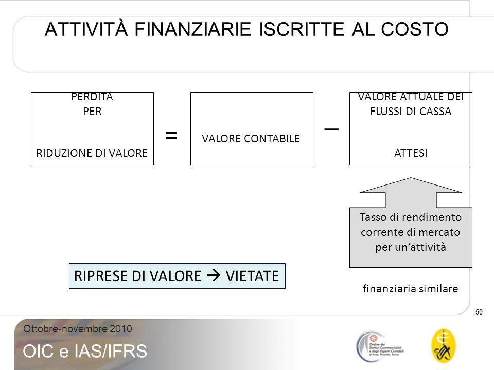 50 Ottobre-novembre 2010 OIC e IAS/IFRS ATTIVITÀ FINANZIARIE ISCRITTE AL COSTO PERDITA PER RIDUZIONE DI VALORE VALORE CONTABILE VALORE ATTUALE DEI FLU