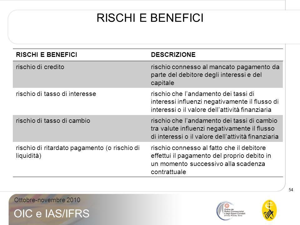 54 Ottobre-novembre 2010 OIC e IAS/IFRS RISCHI E BENEFICI DESCRIZIONE rischio di creditorischio connesso al mancato pagamento da parte del debitore de