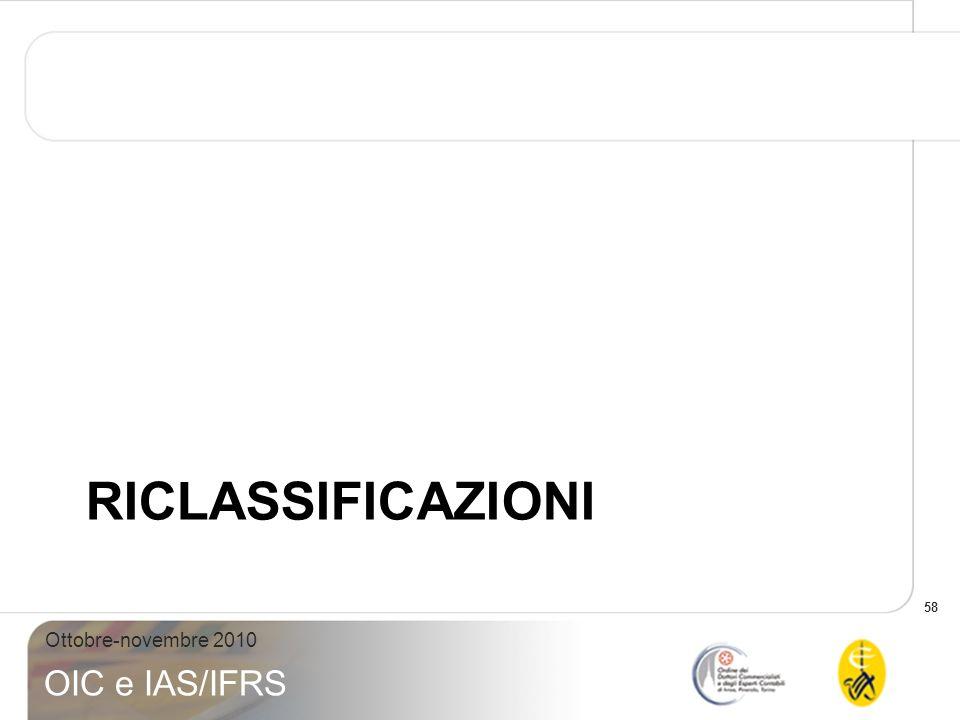 58 Ottobre-novembre 2010 OIC e IAS/IFRS RICLASSIFICAZIONI
