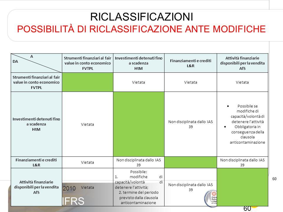 60 Ottobre-novembre 2010 OIC e IAS/IFRS RICLASSIFICAZIONI POSSIBILITÀ DI RICLASSIFICAZIONE ANTE MODIFICHE 60 A DA Strumenti finanziari al fair value i