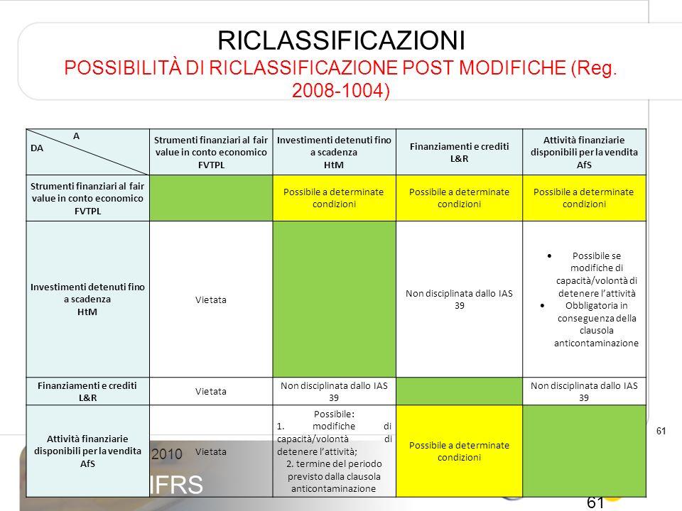 61 Ottobre-novembre 2010 OIC e IAS/IFRS RICLASSIFICAZIONI POSSIBILITÀ DI RICLASSIFICAZIONE POST MODIFICHE (Reg. 2008-1004) 61 A DA Strumenti finanziar
