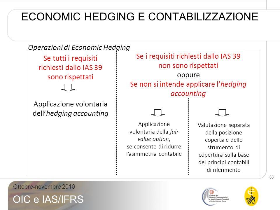 63 Ottobre-novembre 2010 OIC e IAS/IFRS ECONOMIC HEDGING E CONTABILIZZAZIONE Operazioni di Economic Hedging Se tutti i requisiti richiesti dallo IAS 3