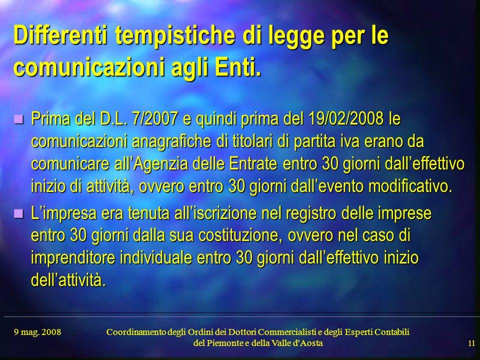 9 mag. 2008Coordinamento degli Ordini dei Dottori Commercialisti e degli Esperti Contabili del Piemonte e della Valle d'Aosta 11 Differenti tempistich