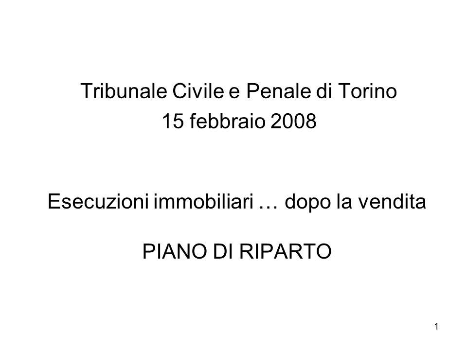 1 Esecuzioni immobiliari … dopo la vendita PIANO DI RIPARTO Tribunale Civile e Penale di Torino 15 febbraio 2008