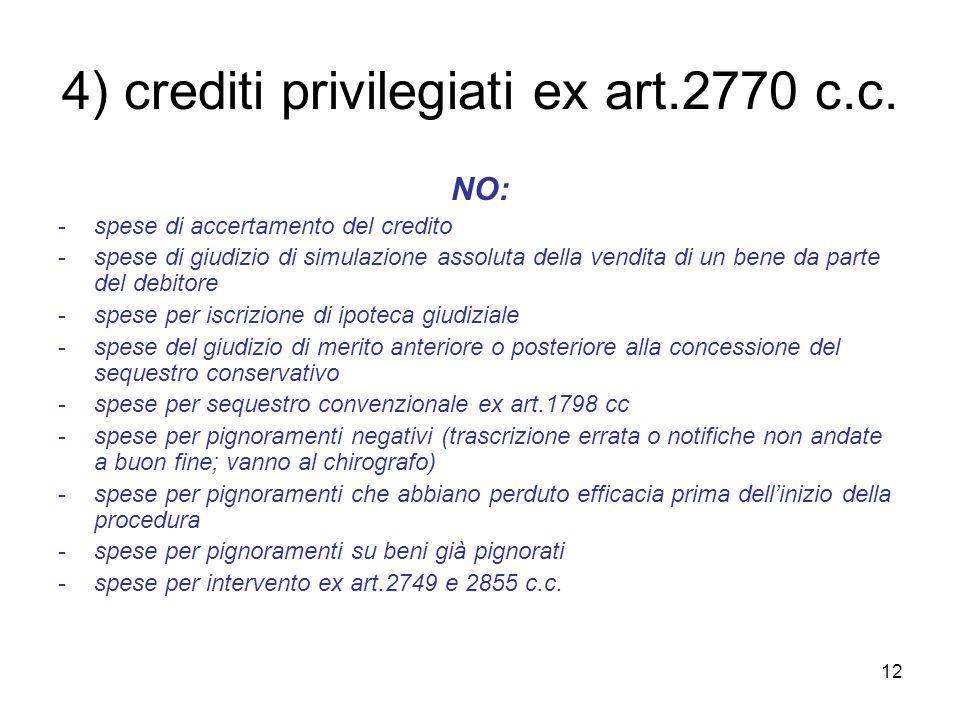 12 4) crediti privilegiati ex art.2770 c.c. NO: -spese di accertamento del credito -spese di giudizio di simulazione assoluta della vendita di un bene