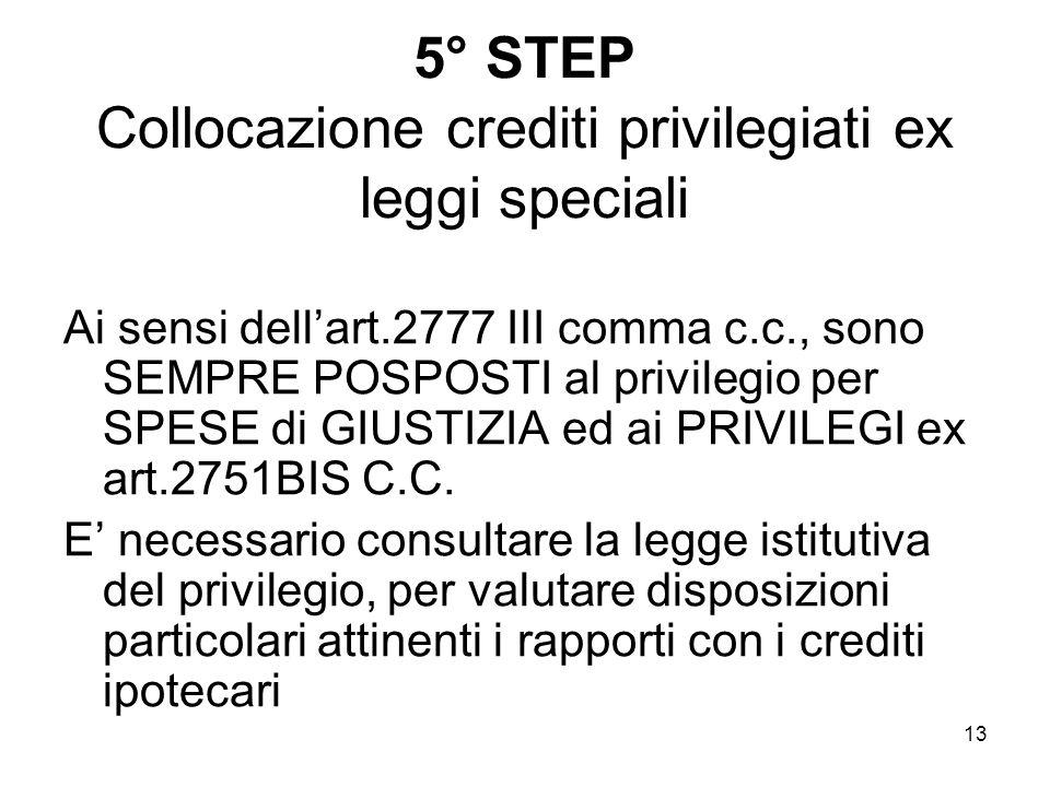 13 5° STEP Collocazione crediti privilegiati ex leggi speciali Ai sensi dellart.2777 III comma c.c., sono SEMPRE POSPOSTI al privilegio per SPESE di G