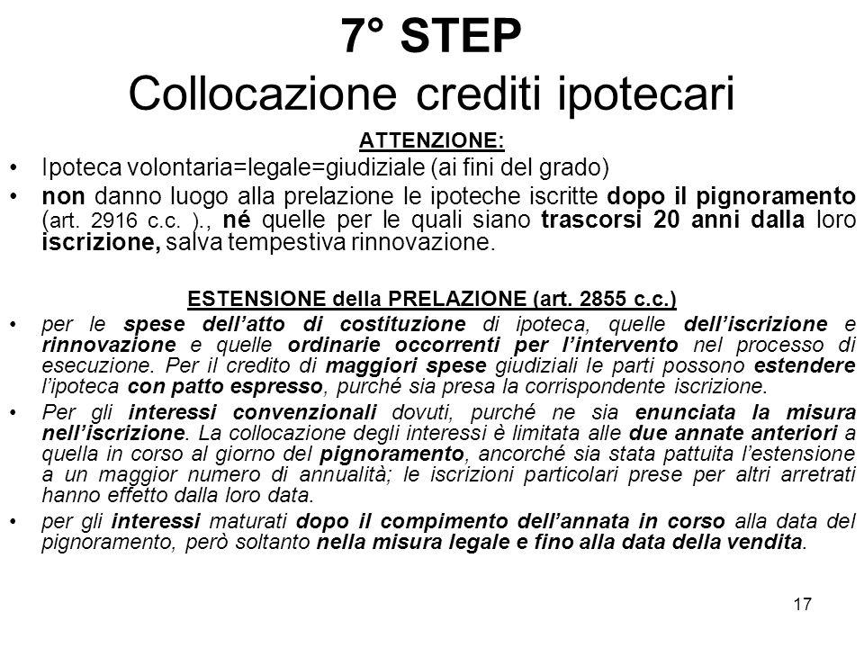 17 7° STEP Collocazione crediti ipotecari ATTENZIONE: Ipoteca volontaria=legale=giudiziale (ai fini del grado) non danno luogo alla prelazione le ipot