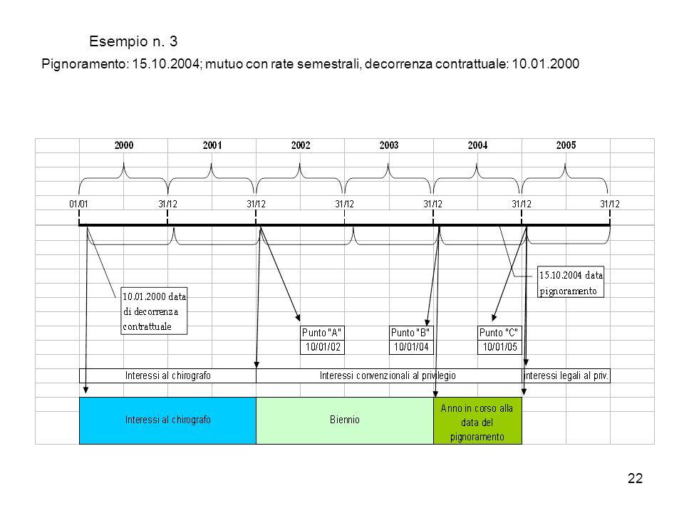 22 Pignoramento: 15.10.2004; mutuo con rate semestrali, decorrenza contrattuale: 10.01.2000 Esempio n. 3