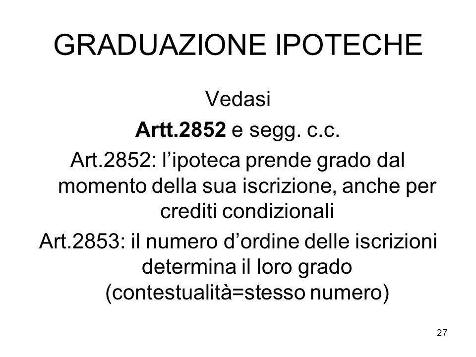 27 GRADUAZIONE IPOTECHE Vedasi Artt.2852 e segg. c.c. Art.2852: lipoteca prende grado dal momento della sua iscrizione, anche per crediti condizionali
