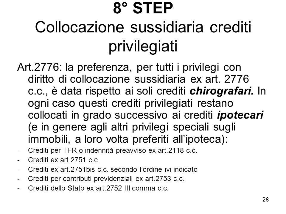 28 8° STEP Collocazione sussidiaria crediti privilegiati Art.2776: la preferenza, per tutti i privilegi con diritto di collocazione sussidiaria ex art
