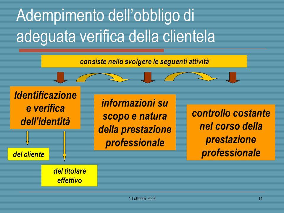 13 ottobre 200814 Adempimento dellobbligo di adeguata verifica della clientela consiste nello svolgere le seguenti attività Identificazione e verifica