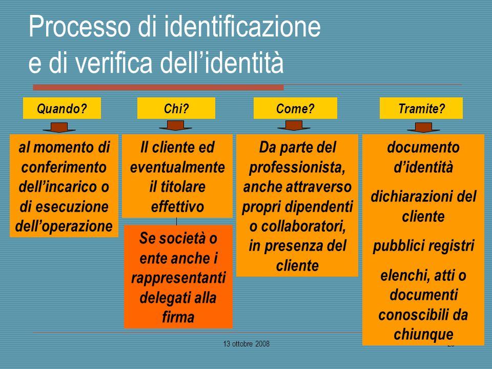 13 ottobre 200823 Processo di identificazione e di verifica dellidentità Quando? al momento di conferimento dellincarico o di esecuzione delloperazion