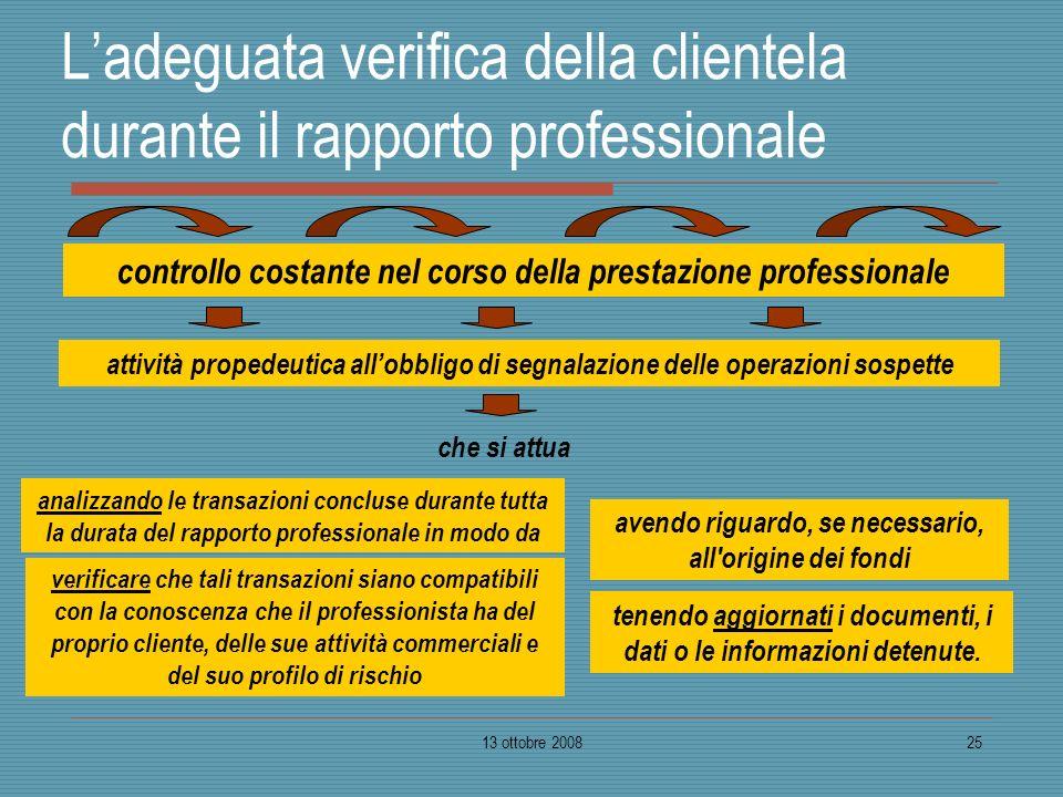 13 ottobre 200825 Ladeguata verifica della clientela durante il rapporto professionale controllo costante nel corso della prestazione professionale an