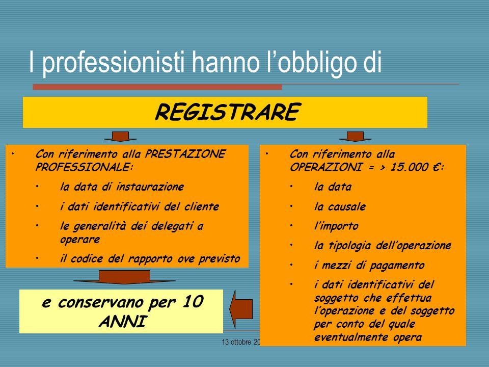 13 ottobre 200840 I professionisti hanno lobbligo di REGISTRARE Con riferimento alla PRESTAZIONE PROFESSIONALE: la data di instaurazione i dati identi