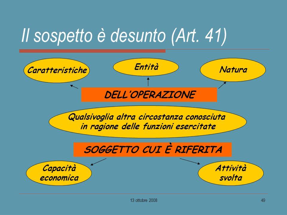 13 ottobre 200849 Il sospetto è desunto (Art. 41) Caratteristiche Entità Natura DELLOPERAZIONE Qualsivoglia altra circostanza conosciuta in ragione de