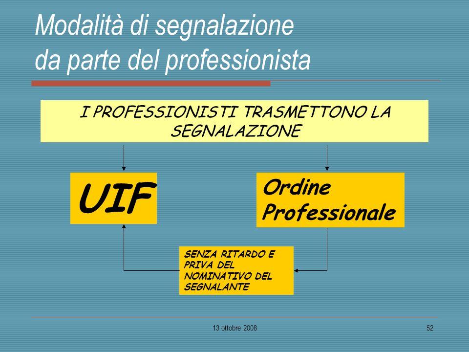 13 ottobre 200852 Modalità di segnalazione da parte del professionista SENZA RITARDO E PRIVA DEL NOMINATIVO DEL SEGNALANTE UIF I PROFESSIONISTI TRASME