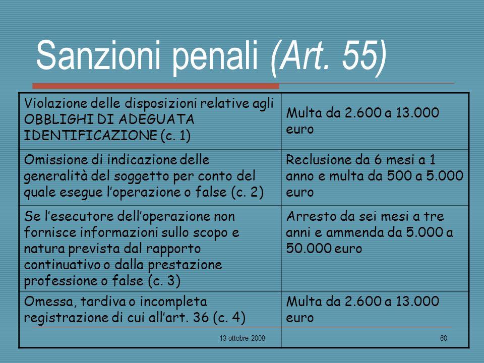 13 ottobre 200860 Sanzioni penali (Art. 55) Violazione delle disposizioni relative agli OBBLIGHI DI ADEGUATA IDENTIFICAZIONE (c. 1) Multa da 2.600 a 1