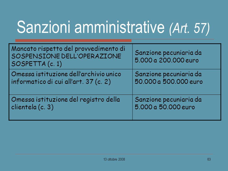 13 ottobre 200863 Sanzioni amministrative (Art. 57) Mancato rispetto del provvedimento di SOSPENSIONE DELLOPERAZIONE SOSPETTA (c. 1) Sanzione pecuniar