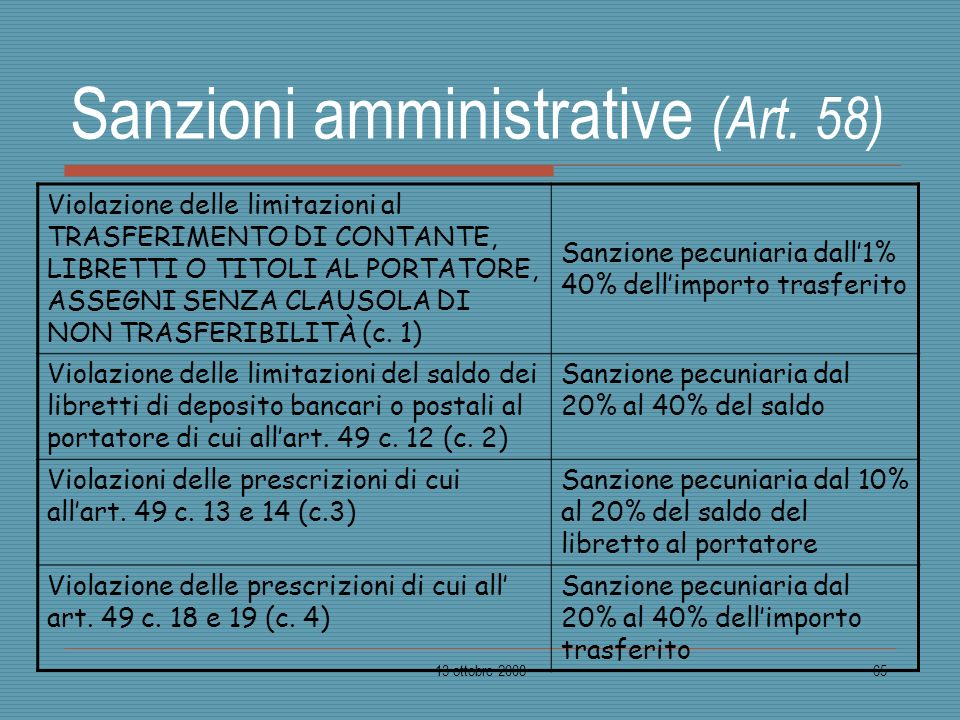 13 ottobre 200865 Sanzioni amministrative (Art. 58) Violazione delle limitazioni al TRASFERIMENTO DI CONTANTE, LIBRETTI O TITOLI AL PORTATORE, ASSEGNI
