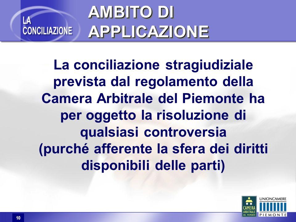 10 AMBITO DI APPLICAZIONE La conciliazione stragiudiziale prevista dal regolamento della Camera Arbitrale del Piemonte ha per oggetto la risoluzione d