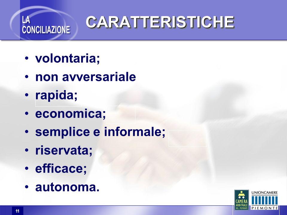 11 CARATTERISTICHECARATTERISTICHE volontaria; non avversariale rapida; economica; semplice e informale; riservata; efficace; autonoma.