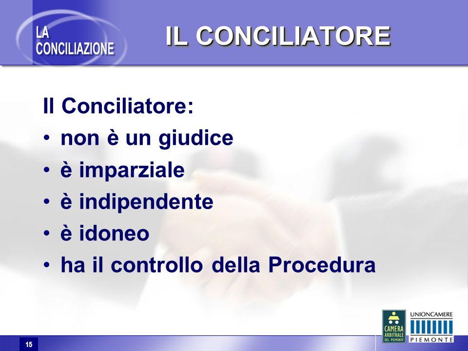 15 IL CONCILIATORE Il Conciliatore: non è un giudice è imparziale è indipendente è idoneo ha il controllo della Procedura