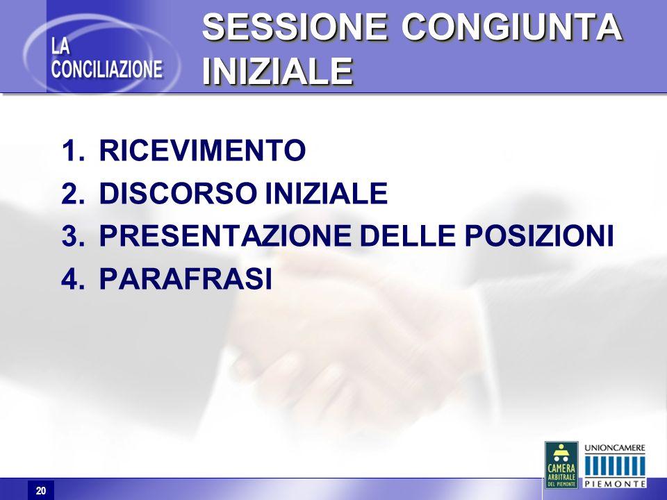 20 SESSIONE CONGIUNTA INIZIALE 1. 1.RICEVIMENTO 2. 2.DISCORSO INIZIALE 3. 3.PRESENTAZIONE DELLE POSIZIONI 4. 4.PARAFRASI