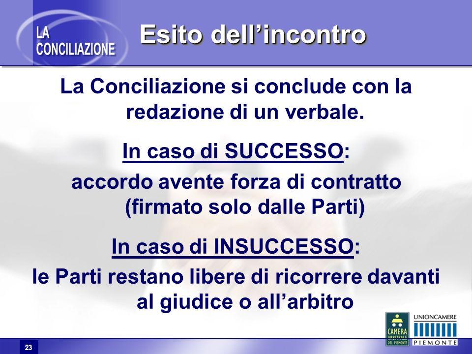 23 La Conciliazione si conclude con la redazione di un verbale. In caso di SUCCESSO: accordo avente forza di contratto (firmato solo dalle Parti) In c