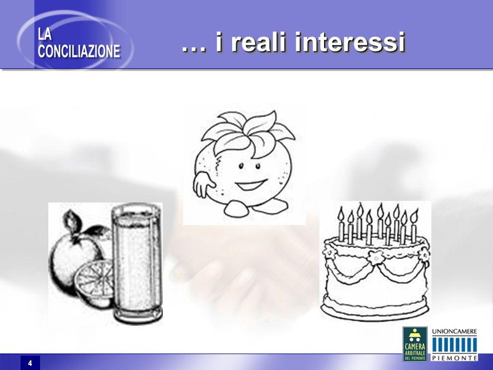 4 … i reali interessi