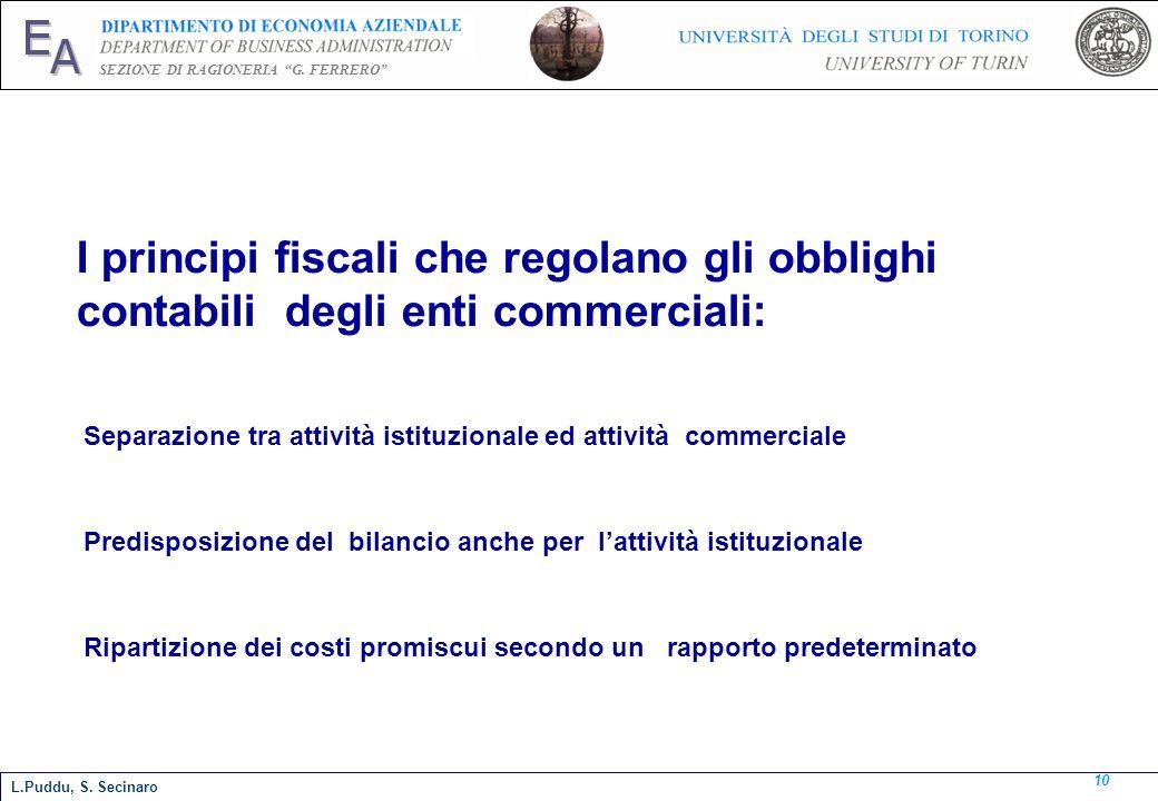 E A SEZIONE DI RAGIONERIA G. FERRERO 10 I principi fiscali che regolano gli obblighi contabili degli enti commerciali: Separazione tra attività istitu