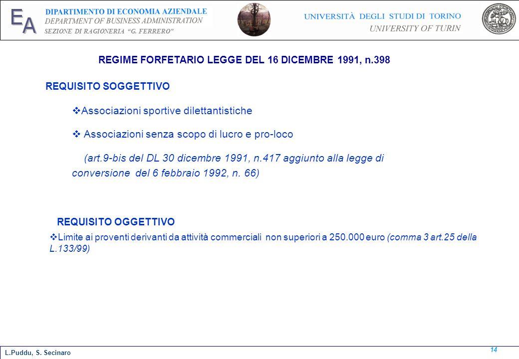 E A SEZIONE DI RAGIONERIA G. FERRERO 14 L.Puddu, S. Secinaro REGIME FORFETARIO LEGGE DEL 16 DICEMBRE 1991, n.398 REQUISITO SOGGETTIVO Associazioni spo
