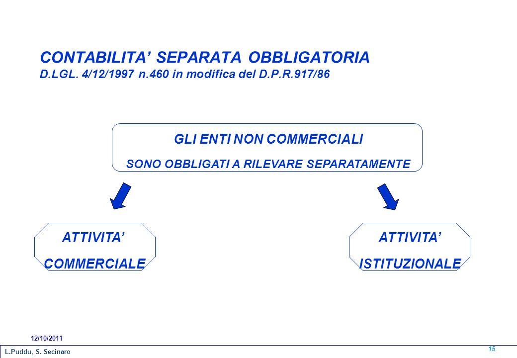 CONTABILITA SEPARATA OBBLIGATORIA D.LGL. 4/12/1997 n.460 in modifica del D.P.R.917/86 GLI ENTI NON COMMERCIALI SONO OBBLIGATI A RILEVARE SEPARATAMENTE