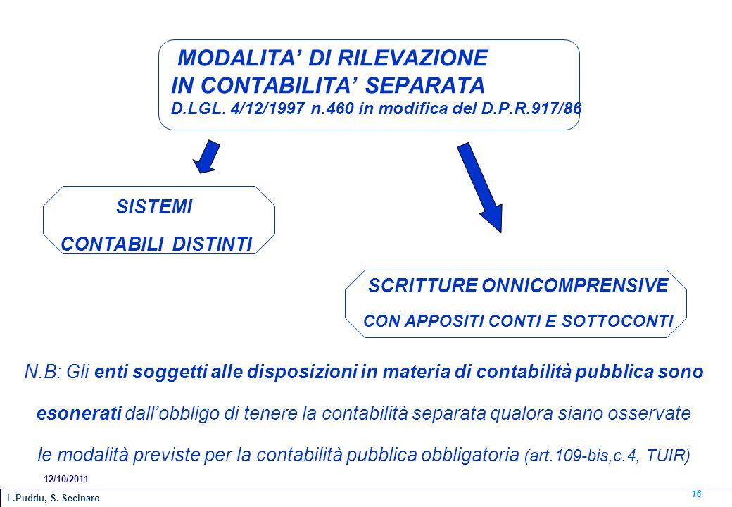 MODALITA DI RILEVAZIONE IN CONTABILITA SEPARATA D.LGL. 4/12/1997 n.460 in modifica del D.P.R.917/86 N.B: Gli enti soggetti alle disposizioni in materi