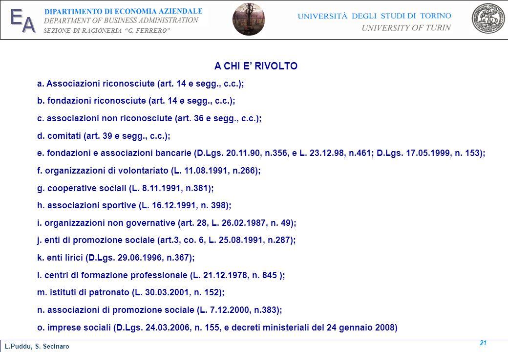 E A SEZIONE DI RAGIONERIA G. FERRERO 21 L.Puddu, S. Secinaro a. Associazioni riconosciute (art. 14 e segg., c.c.); b. fondazioni riconosciute (art. 14