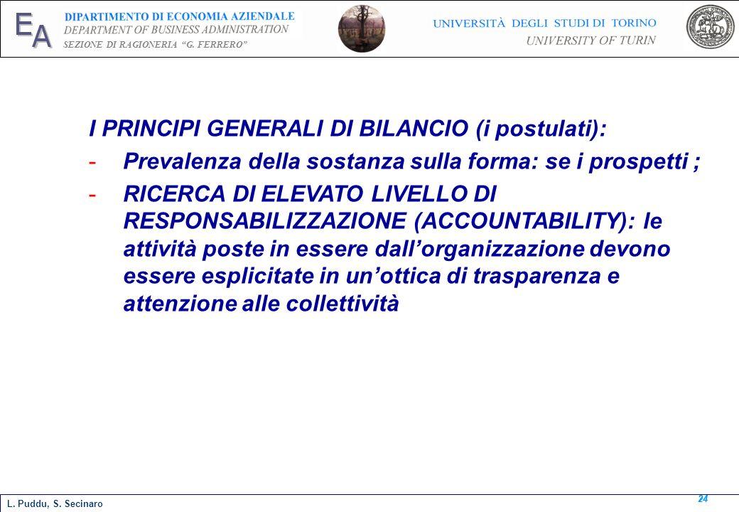 E A SEZIONE DI RAGIONERIA G. FERRERO 24 I PRINCIPI GENERALI DI BILANCIO (i postulati): -Prevalenza della sostanza sulla forma: se i prospetti ; -RICER