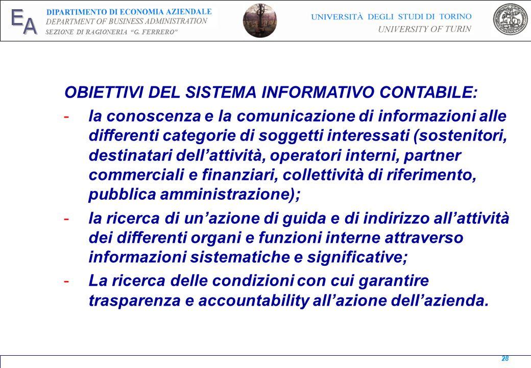 E A SEZIONE DI RAGIONERIA G. FERRERO 28 OBIETTIVI DEL SISTEMA INFORMATIVO CONTABILE: -la conoscenza e la comunicazione di informazioni alle differenti