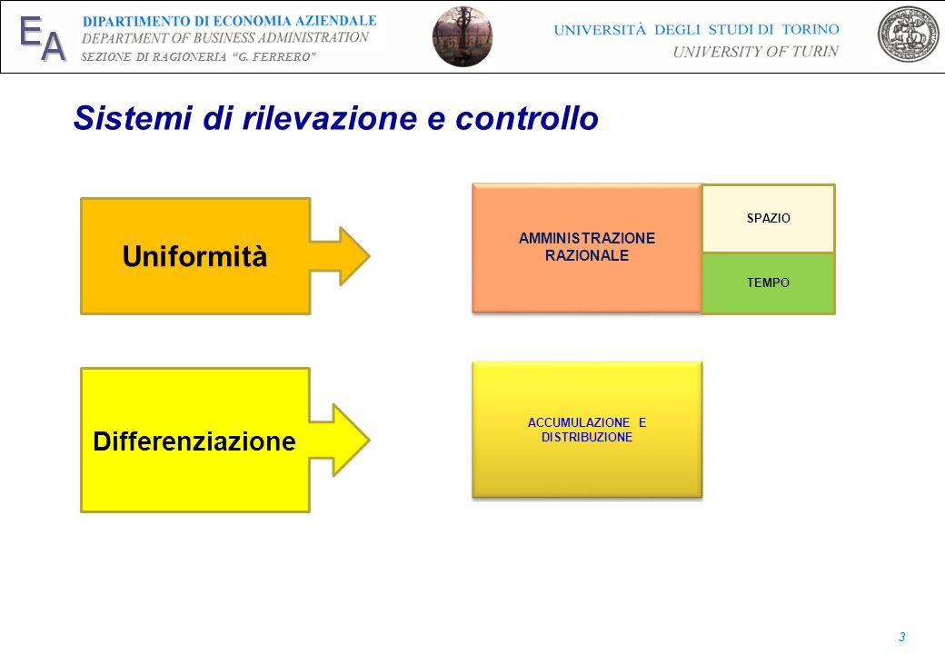 E A SEZIONE DI RAGIONERIA G. FERRERO 3 Sistemi di rilevazione e controllo Uniformità Differenziazione AMMINISTRAZIONE RAZIONALE ACCUMULAZIONE E DISTRI