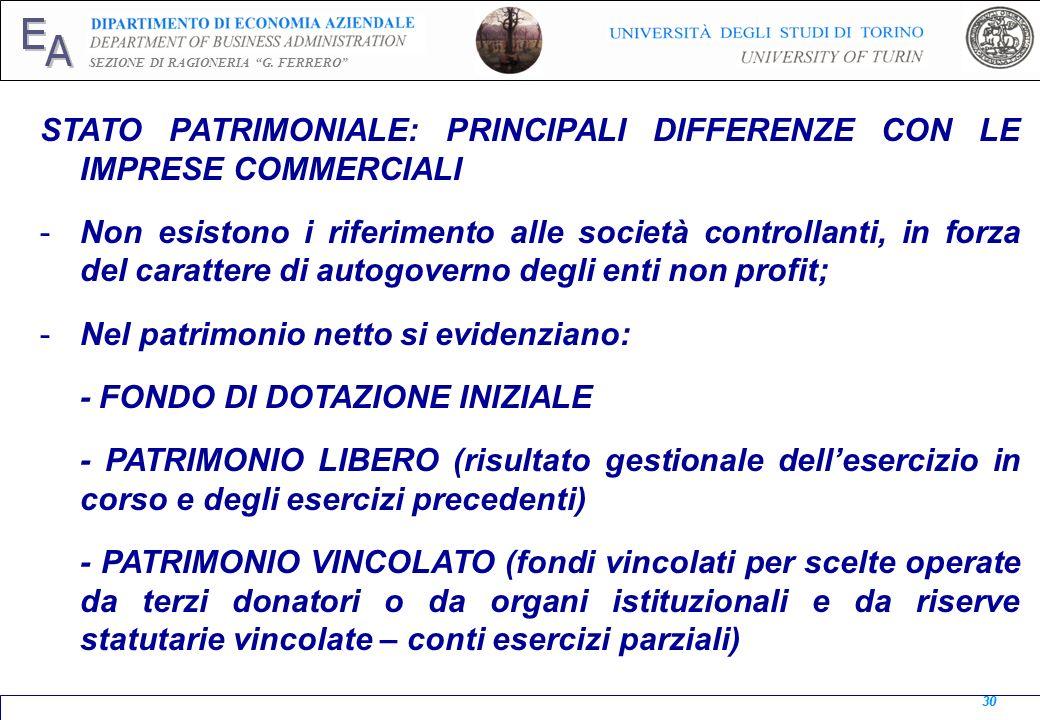 E A SEZIONE DI RAGIONERIA G. FERRERO 30 STATO PATRIMONIALE: PRINCIPALI DIFFERENZE CON LE IMPRESE COMMERCIALI -Non esistono i riferimento alle società
